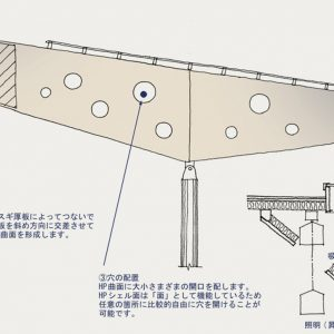 901_KUMANO-KODO CENTER PROPOSAL